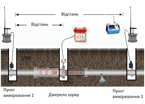 vymir_zv-1-2
